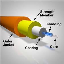 fibra-ottica-come-funziona