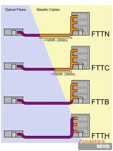 connessioni-vdsl