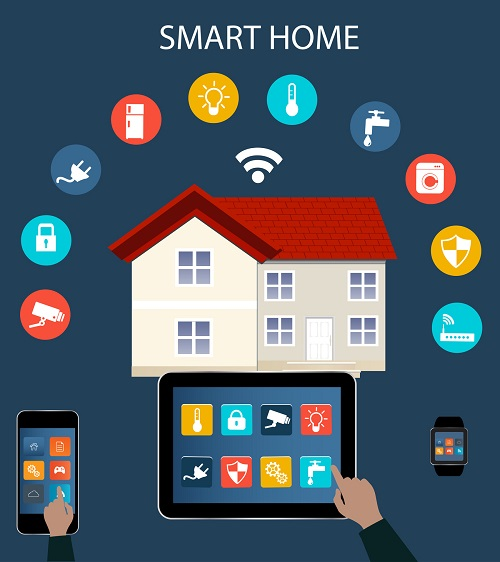 Smart Phone, Tablet, Smartwatch And Internet Of Things Concept.Smart Home Technology Internet Networking Concept. Internet Of Things/Smart Home Automation