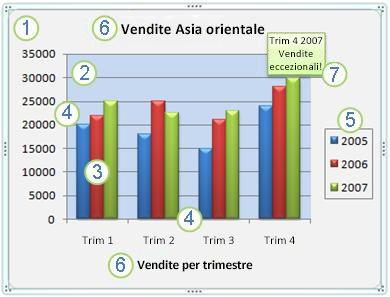 Excel: Strumenti Avanzati
