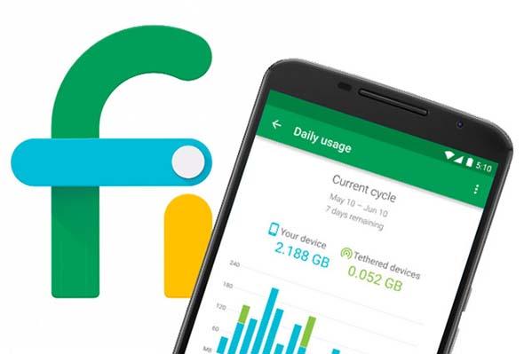 Google Diventa Operatore Wi-fi: Ecco Fi